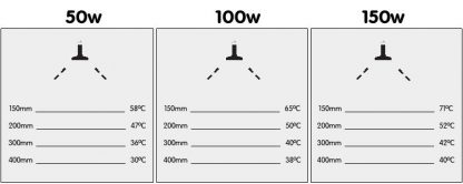 Arcadia Infrared Heat Lamp for Reptiles